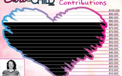 Cure a Child 2014 Event results