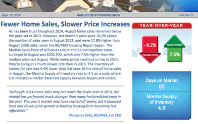 National Housing Report : Home Sales & Prices Rise Slower